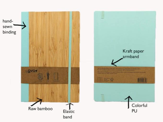 The GVA Notebook